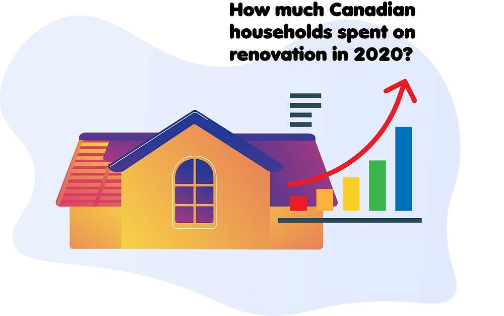 how-much-canadian-households-spent-on-renovation-in-2020