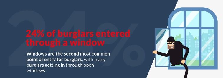 burglar-proof-windows