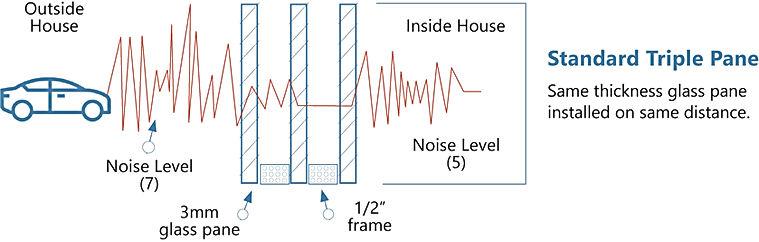 noise-reduction.jpg
