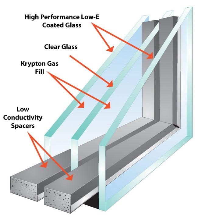 triple-glazed-window-structure