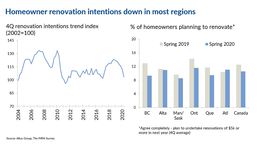how-much-canadians-are-expected-to-spend-on-home-renovation-projects-in-2021