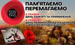 З днем перемоги над нацизмом!