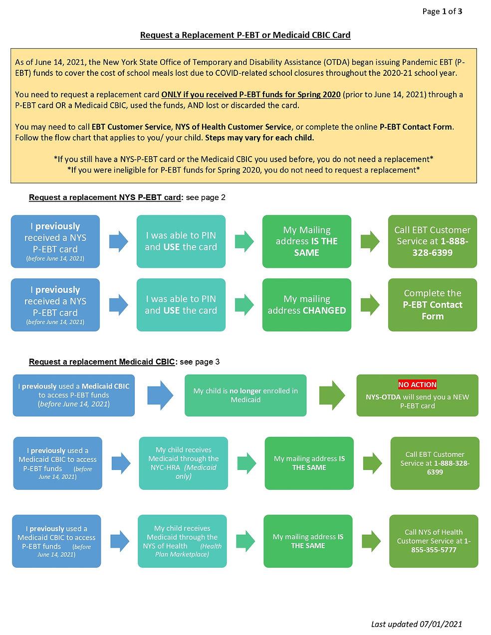 P-EBT guidance page 1_page-0001.jpg