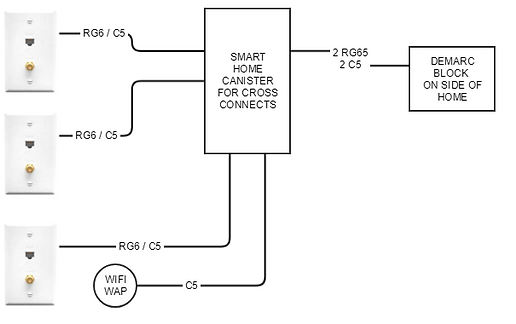 smart home schematic.png