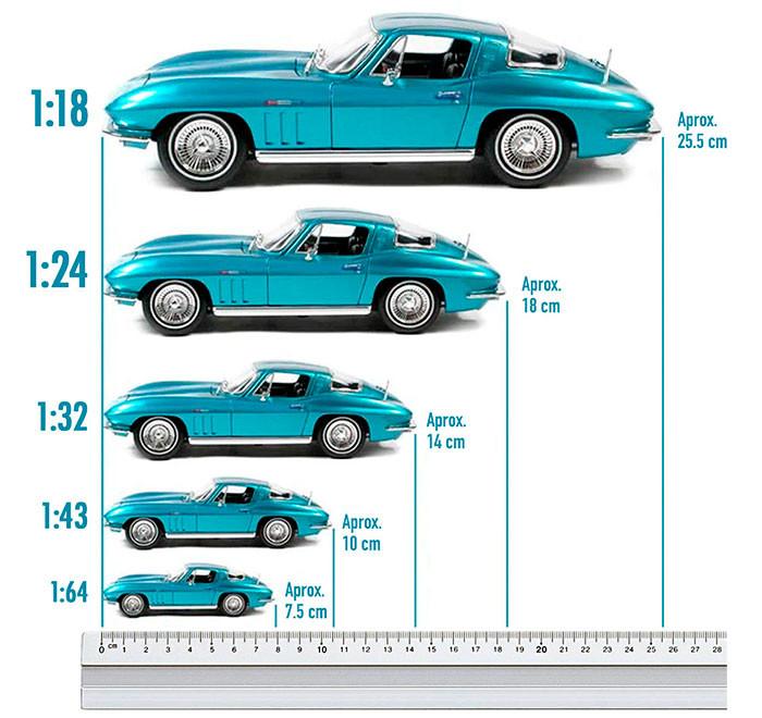 Tabla de escalas de autos