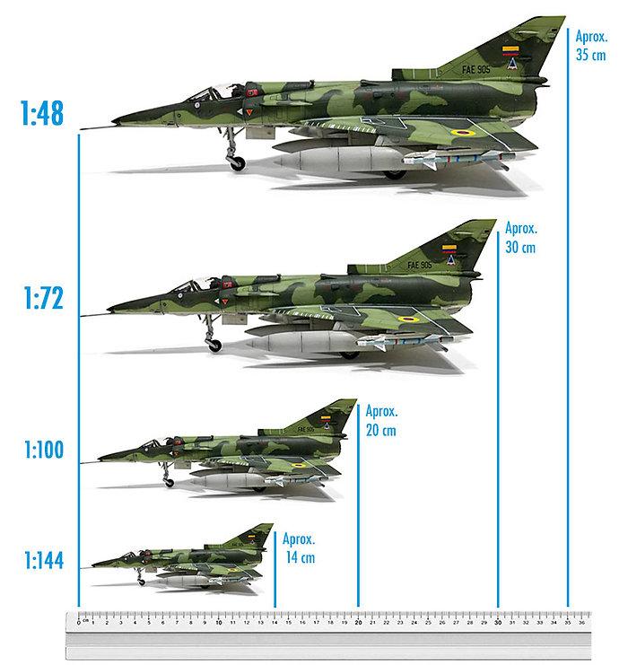 Escalas-aviones-combate.jpg