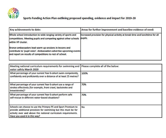 Sports Premium KPI July 2020.png