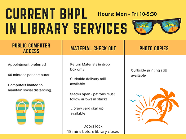 Current Library services phase 4.png