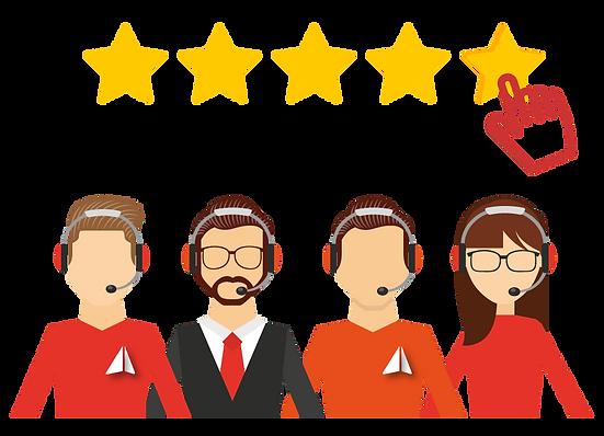 Ahija Customer Satisfaction