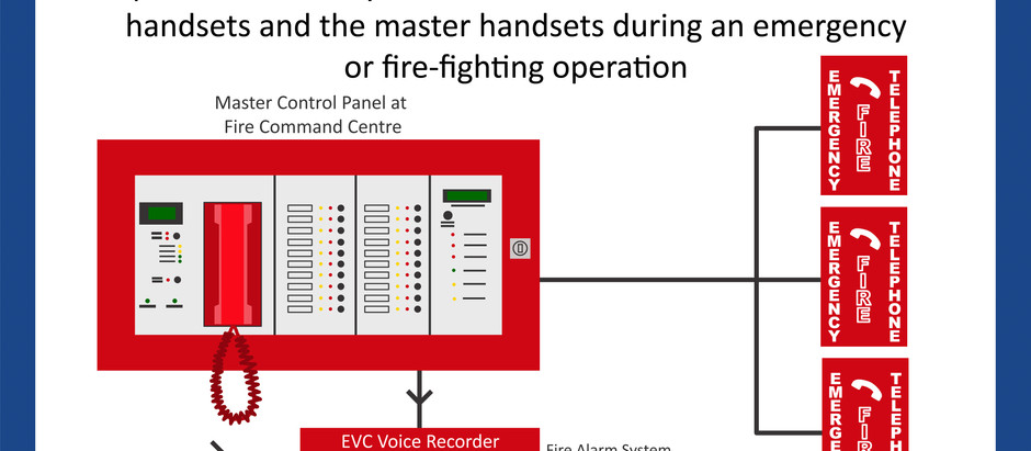 The Fireman Intercommunication System—The Two-way EVC System