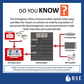 The Public Announcement (PA) System—One-way Emergency Voice Communication System