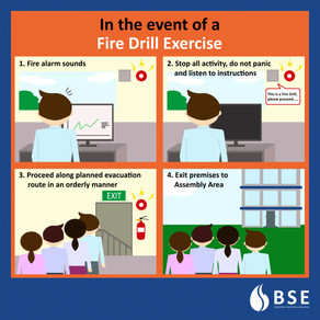 The Fire Drill and Demonstration Exercise: Preparation That Saves Lives