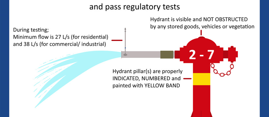 The Importance of a Reliable Fire Hydrant System