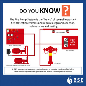 Fire Pump System - The Heart of the Fire Protection Systems