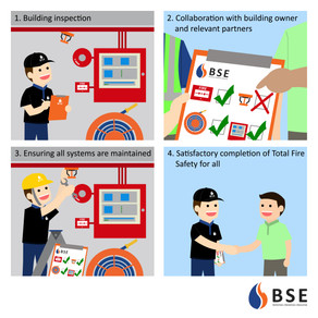 Understanding Fire Certificate Inspection with BSE