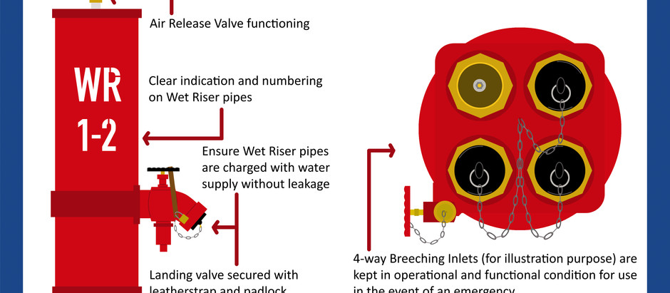 How the Wet Riser System Supports Fire-fighting in Buildings