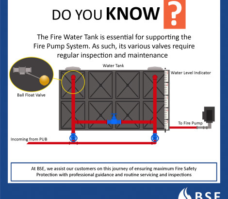 The Fire Tank - Source of Stored Water Supply