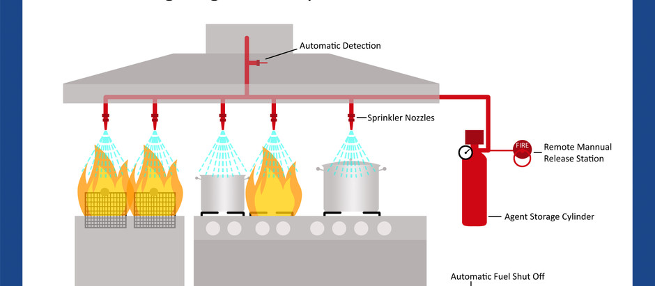 Kitchen Fires—Destructive but Avoidable. Here's How.