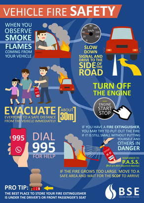 Fire Safety Within and Around Vehicles