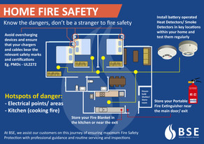 A Quick Guide to Home Fire Safety