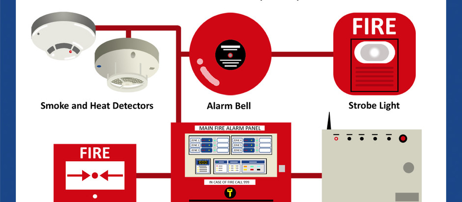 The Basics of the All-important Fire Alarm System