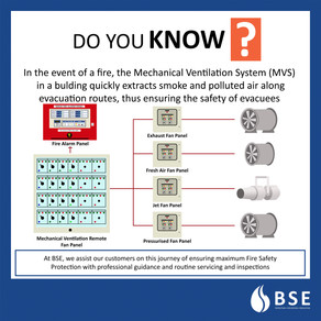 Quality Mechanical Ventilation Systems = Quality Air for All