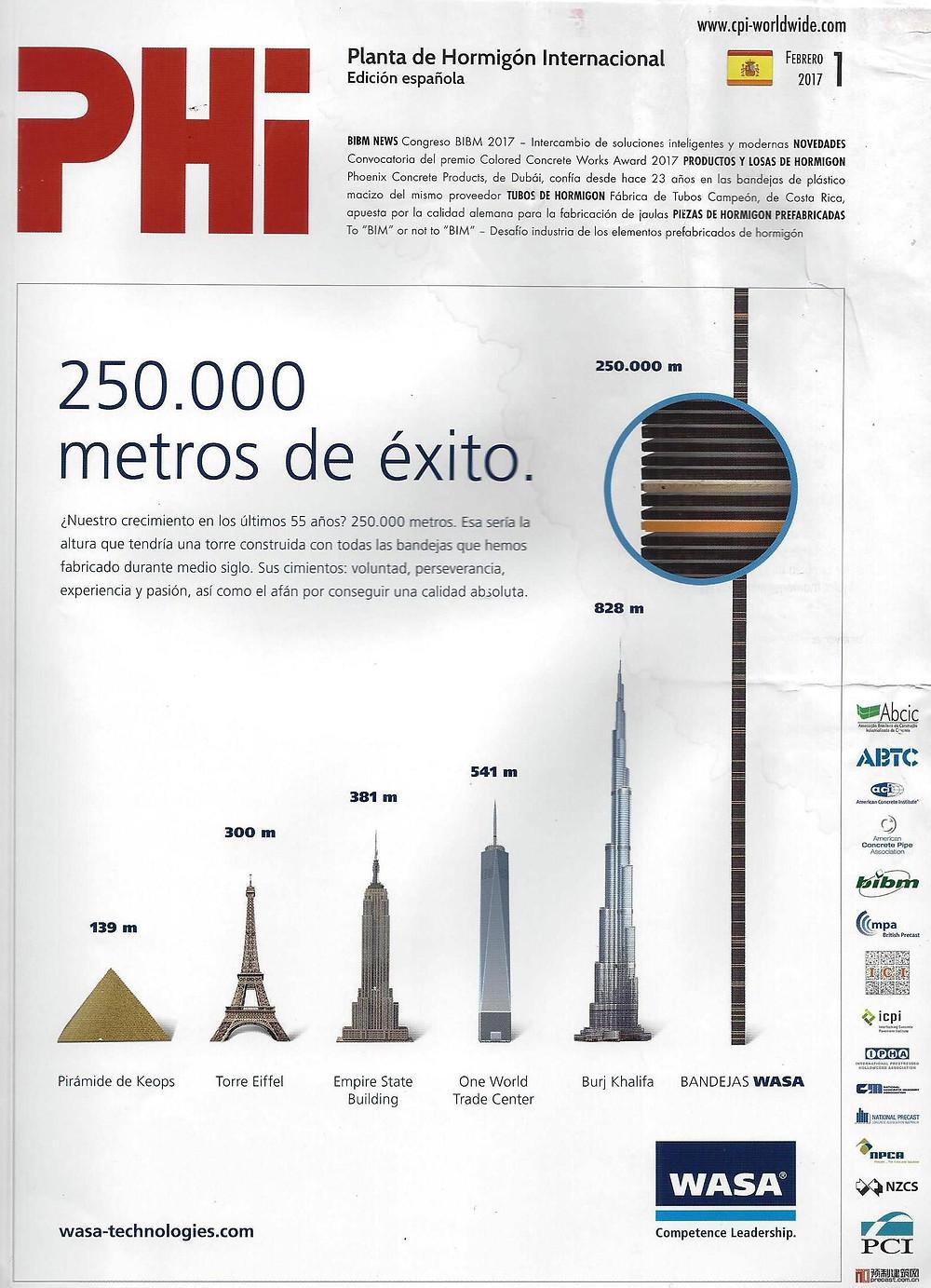 Revista PHI (Planta de Hormigón Internacional)