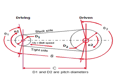 Vbelt Geometry.png