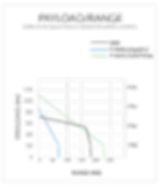 PayloadRange_grafico.png