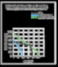 PayloadRangeTime_grafico.png