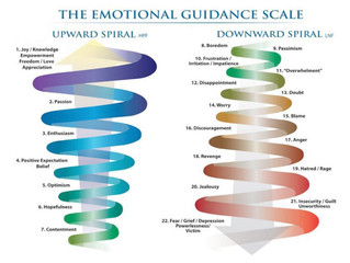 Guiding Our Emotions
