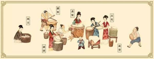 Ancient time in China, how do people make tofu from scratch. Making tofu is an art. Not only tofu, Chinese people also drink soy milk. Vegetarian or vegan diet is pretty common for Asian people.