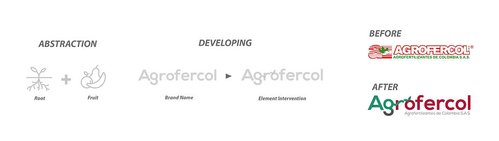 Agrofercol-Process.jpg
