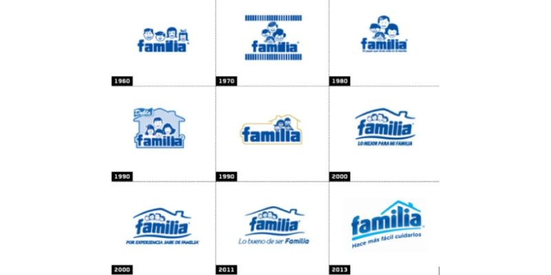 Rebranding o rediseño de logo de marca Familia papel higiénico