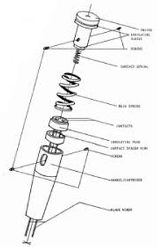 tip diagram 2.jpg