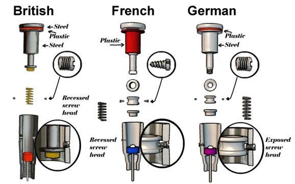 foil tip diagram.jpg