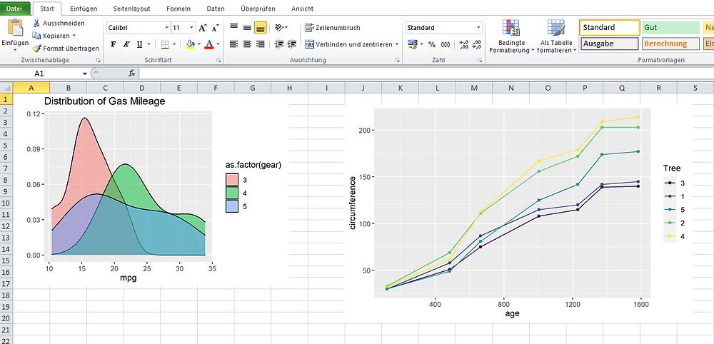 ggplot2- Grafiken können als Bilder in Excel-Arbeitsblätter übergeben werden