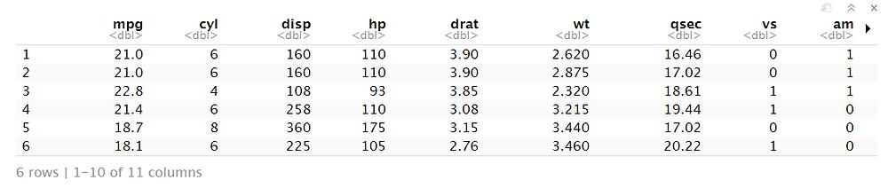Eingelesener Datensatz aus Excel