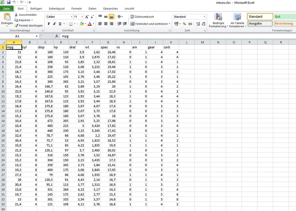 Die einfachste Version einer mit openxlsx erzeugten Excel-Datei