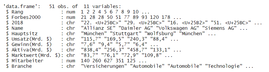 """Hier ist die Struktur des """"rohen"""" Dataframe ohne Data Cleaning zu sehen."""