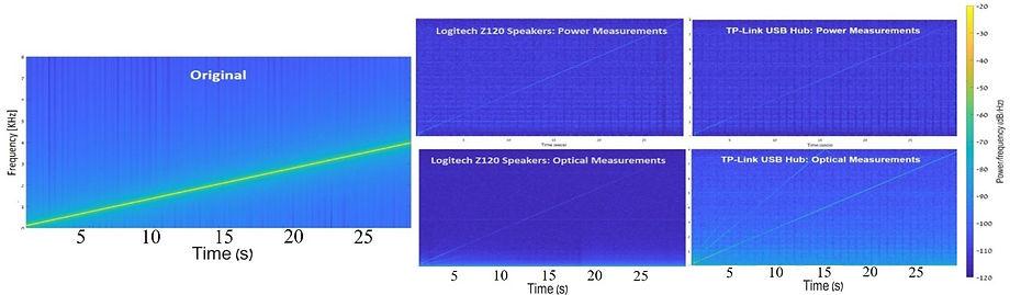 spectrograms-power-vs-optical-5.jpg
