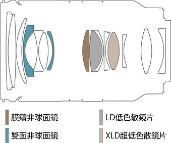 a036_lens-construction_en.jpg
