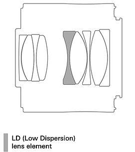 teleconverter_lens-construction_na006n_e