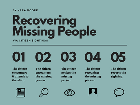 Recovering Missing People via Citizen Sightings