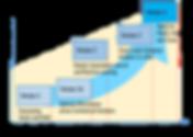 New roadmap.png