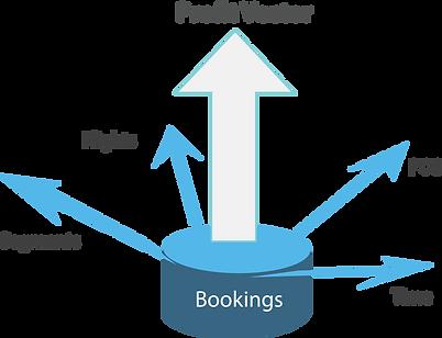 QO_profit_vector_brochure.png