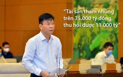 Bộ trưởng Tư pháp Lê Thành Long, ảnh minh họa.