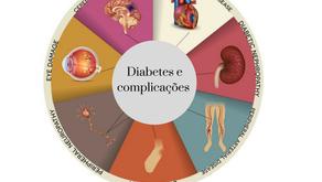 Saiba mais sobre o DIABETES MELLITUS