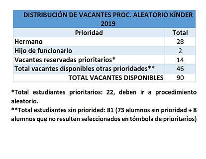 8 VACANTES PROC_PUBLICAR_001.jpg