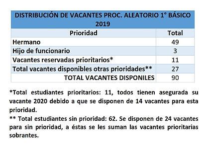 8 VACANTES PROC_PUBLICAR_002.jpg